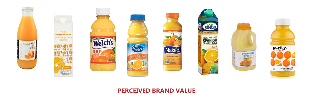 branding-perceived-value